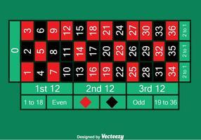 Vector de tabela de roleta verde