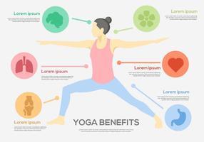 Benefícios infográficos gratuitos do vetor da ioga