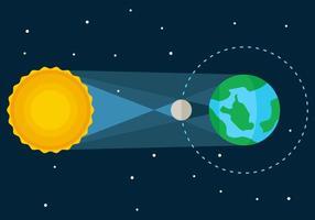 Livre proeminentes vetores de eclipse solar