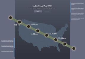 Ilustração grátis do mapa do caminho do eclipse solar dos EUA vetor