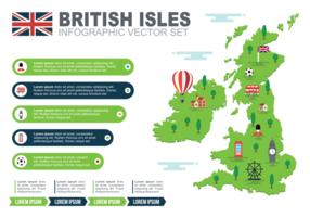 Infográfico de Ilhas Britânicas vetor