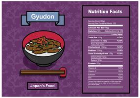 Vector de fatos de nutrição livre Gyudon