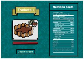 Vetor de fatos de nutrição Tonkatsu grátis