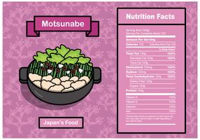 Vector de fatos de nutrição Motsunabe gratuito
