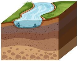 camadas de solo com rio vetor