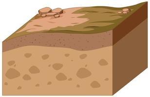 camadas de solo isoladas no fundo branco vetor