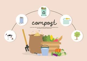 Fertilização Infográfica Garbage And Soil To Compost Vector Illustration