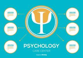 Ilustração Infográfica de Psicologia vetor