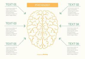 Ilustração gráfica de psicologia de estilo plano vetor