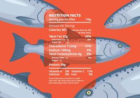 Ilustração dos fatos nutricionais dos peixes