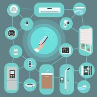 Conjunto de objetos de dispositivos iot vetor