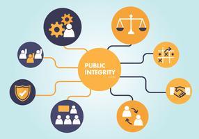 Pacote de vetores de ícones de integridade pública