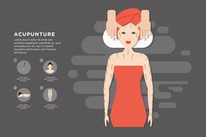 Vector de guia de acupuntura grátis
