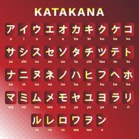 Conjunto de alfabetos Katakana de língua japonesa vetor