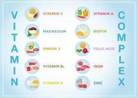banner de complexo de vitaminas vetor