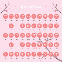 vetor do alfabeto katakana