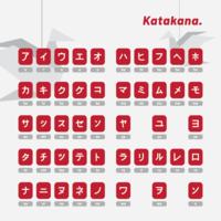 Letras japonesas Katakana vetor
