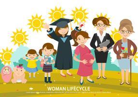 Vector do ciclo de vida da mulher