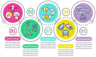 modelo de infográfico de educação inclusiva. Habilidade em comunicação. vetor