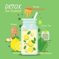 Ingrediente de desintoxicação de coquetel de chá vetor