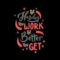 quanto mais você trabalhar, melhor será o design de orçamentos