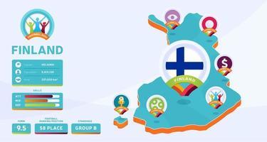 mapa isométrico de ilustração vetorial do país da Finlândia. infográfico da fase final do torneio de futebol 2020 e informações do país. cores e estilo do campeonato oficial