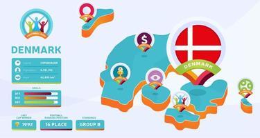 mapa isométrico de ilustração vetorial do país da Dinamarca. infográfico da fase final do torneio de futebol 2020 e informações do país. cores e estilo do campeonato oficial