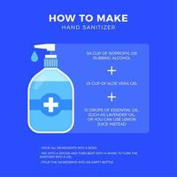 como preparar um desinfetante caseiro para as mãos, ilustração vetorial de ingredientes, procedimentos e instruções