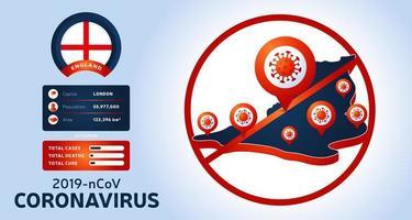surto de coronavírus em wuhan, china. esteja atento a novos surtos de coronavírus na Inglaterra. disseminação do novo fundo do coronavírus.