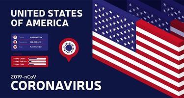 covid-19 mapa dos eua casos confirmados, cura, mortes relatadas em todo o mundo. doença coronavírus 2019 situação isométrica bandeira nacional dos eua