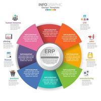infográfico de módulos de ERP de planejamento de recursos empresariais com desenho de diagrama, gráfico e ícone. vetor