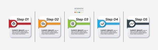 Conjunto de etapas do infográfico de 5 etapas