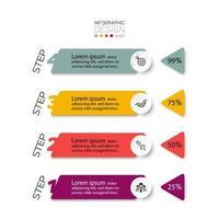 apresentação de informações em 4 etapas