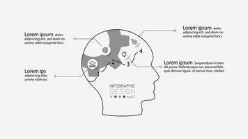 renderizando e apresentando resultados por meio de processos de pensamento vetor
