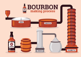 Processo de fabricação de Bourbon vetor