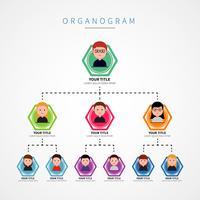 Ilustração plana do Organograma vetor