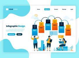 ilustração humana e design de infográfico para opções de negócios, etapas de aprendizagem, processos de educação. vetor plano para página de destino, web, site, banner, aplicativos para dispositivos móveis, folheto, cartaz, folheto