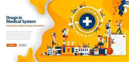 drogas em sistemas médicos, medicamentos e equipamentos médicos e cruz. o conceito de ilustração vetorial pode ser usado para página de destino, modelo, ui ux, web, aplicativo móvel, cartaz, banner, site vetor
