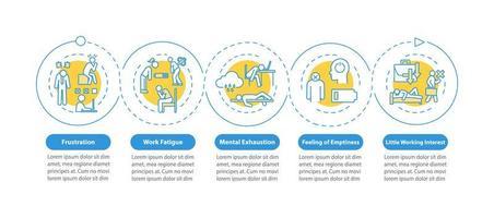 modelo de infográfico de vetor de sintomas de burnout. estresse de elementos de design de apresentação de trabalho.