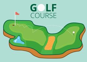 Mapa do campo de golfe