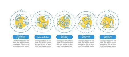 modelo de infográfico de vetor de preocupações com a segurança no trabalho