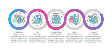 modelo de infográfico de vetor de direitos de segurança no local de trabalho