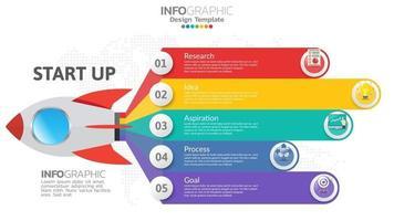 Infografia de inicialização de 5 etapas com lançamento de foguete. conceito de negócios e finanças. vetor