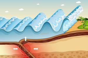 diagrama mostrando tsunami de terremoto vetor