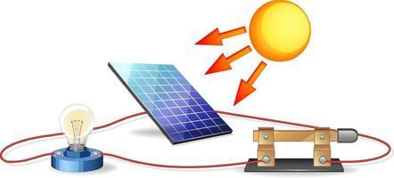 o diagrama de energia solar vetor