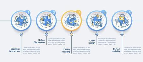 Aplicativo de teletrabalho apresenta modelo de infográfico de vetor