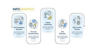 modelo de infográfico de vetor smartwatch de monitoramento de saúde