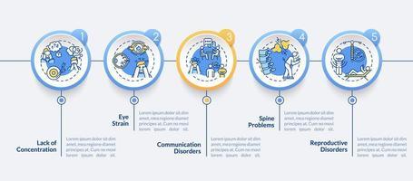 modelo de infográfico de vetor de efeitos colaterais para dependência de gadgets