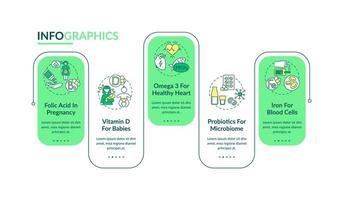 modelo de infográfico de vetor de suplementos dietéticos