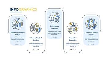 modelo de infográfico de vetor de dicas de implementação de diversidade de gênero